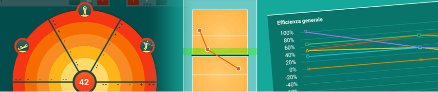 Quick Scout Volley la App per lo scout pallavolo